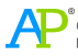 AP Exams Testing Dates
